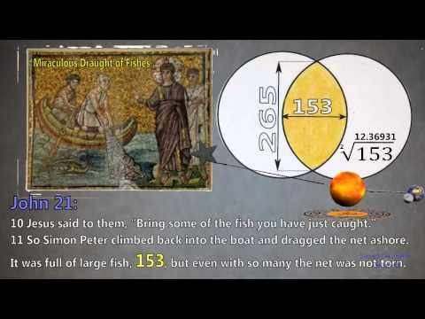 153 and the Esoteric Mystery of Sun, Earth and Moon