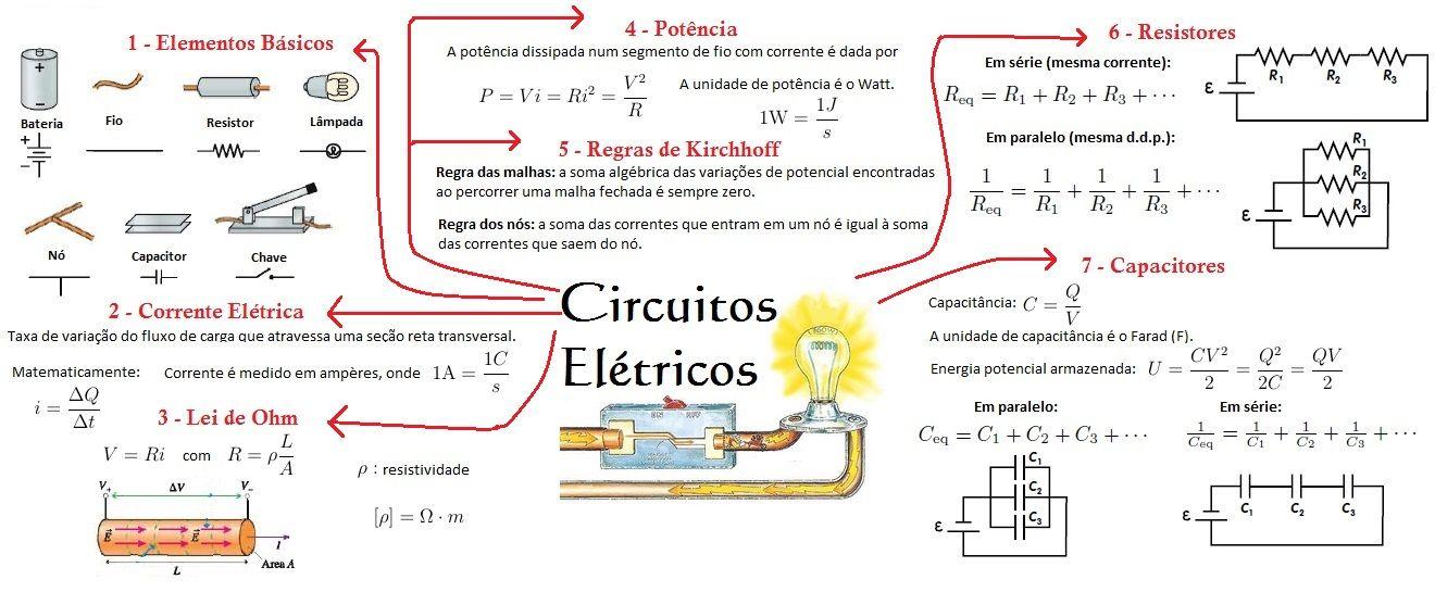 Circuito Eletricos : Mapa mental circuitos elétricos physics study help and