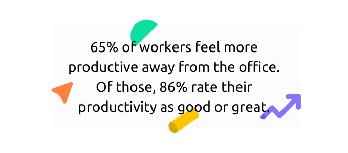 Remote Worker Productivity Remote Workers Worker Productivity