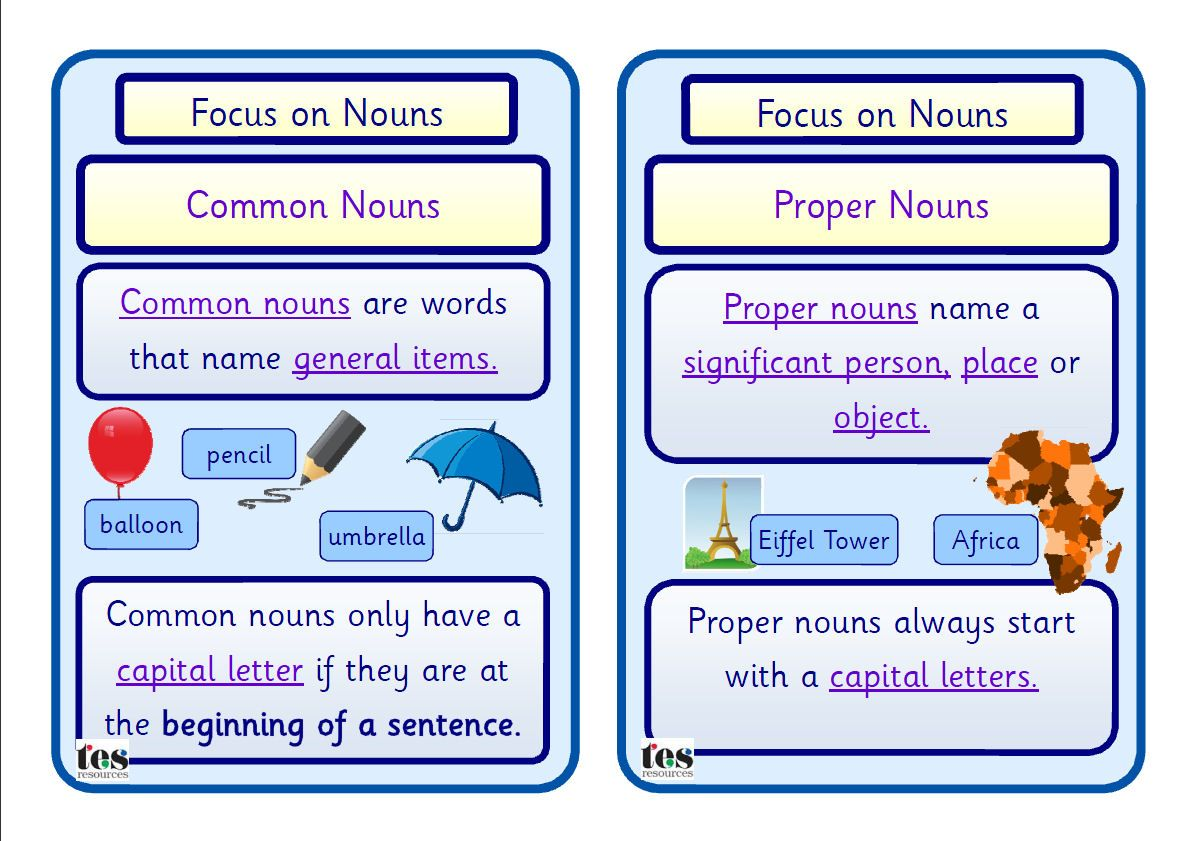 Simple Cards With Visual Support Describing The