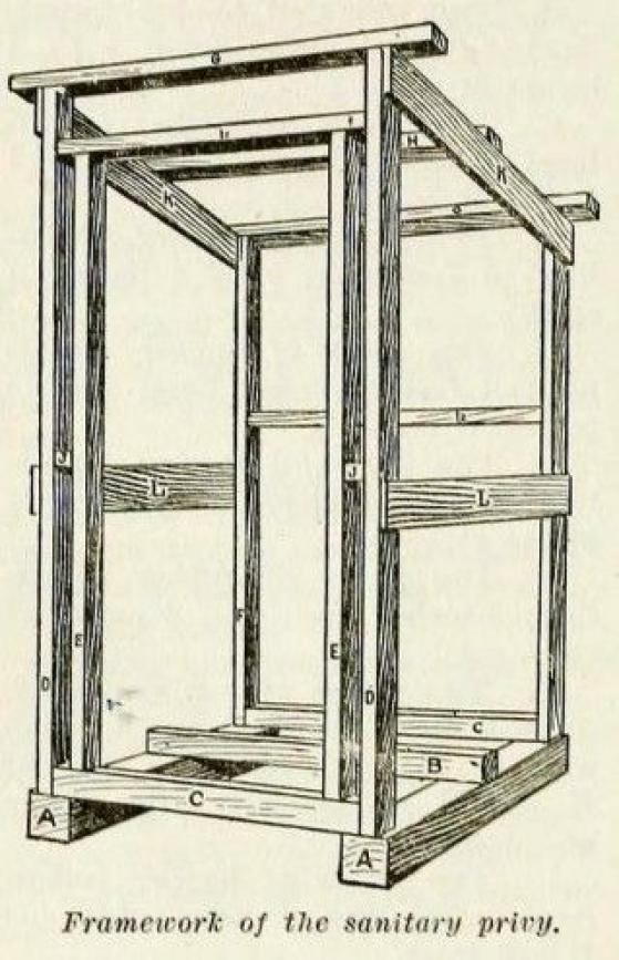 Oconnorhomesinc Com Traditional Free Outhouse Plans Darts Design Com Gorgeous How To Build An Shedplans Outhouse Bathroom Building An Outhouse Outhouse