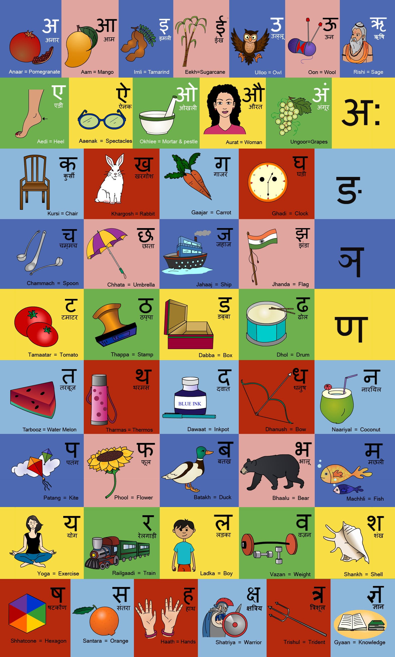 Hindi Varna Mala. Hindi alphabet, Alphabet puzzles