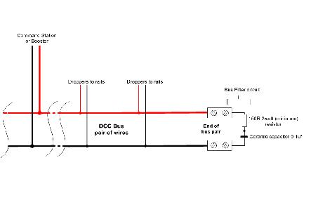 Idea By Sean Finegan On Train Track Layouts Model Railroad Layout Train