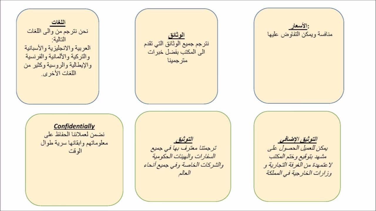 مكتب ترجمة معتمد Certified Translation Office All Languages جميع ا Sheet Pan Pan