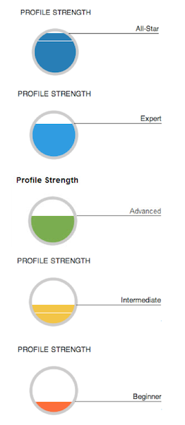 What Are The Different Levels Of Linkedin Profile Strength And How