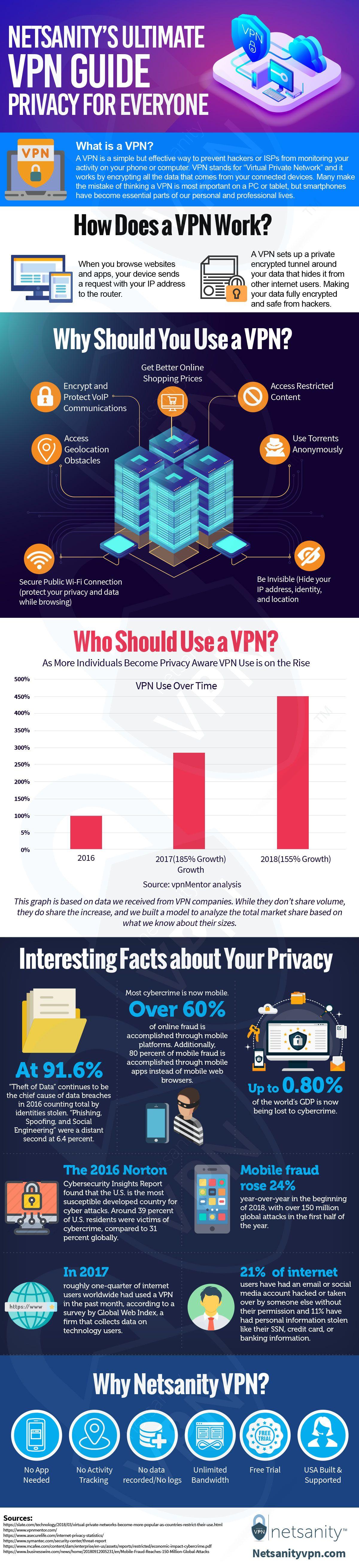 9a8d6f2eef337553a682f27636f7af91 - How Does A Vpn Protect Privacy