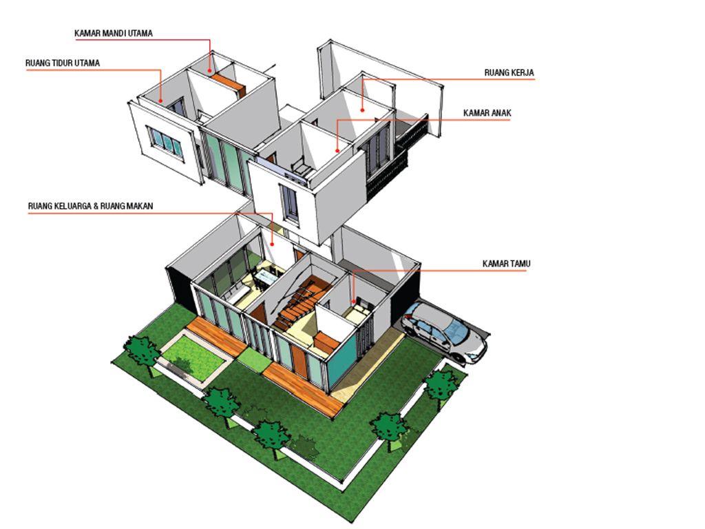 Berbagai Macam Desain Rumah Mungil Ala Jepang