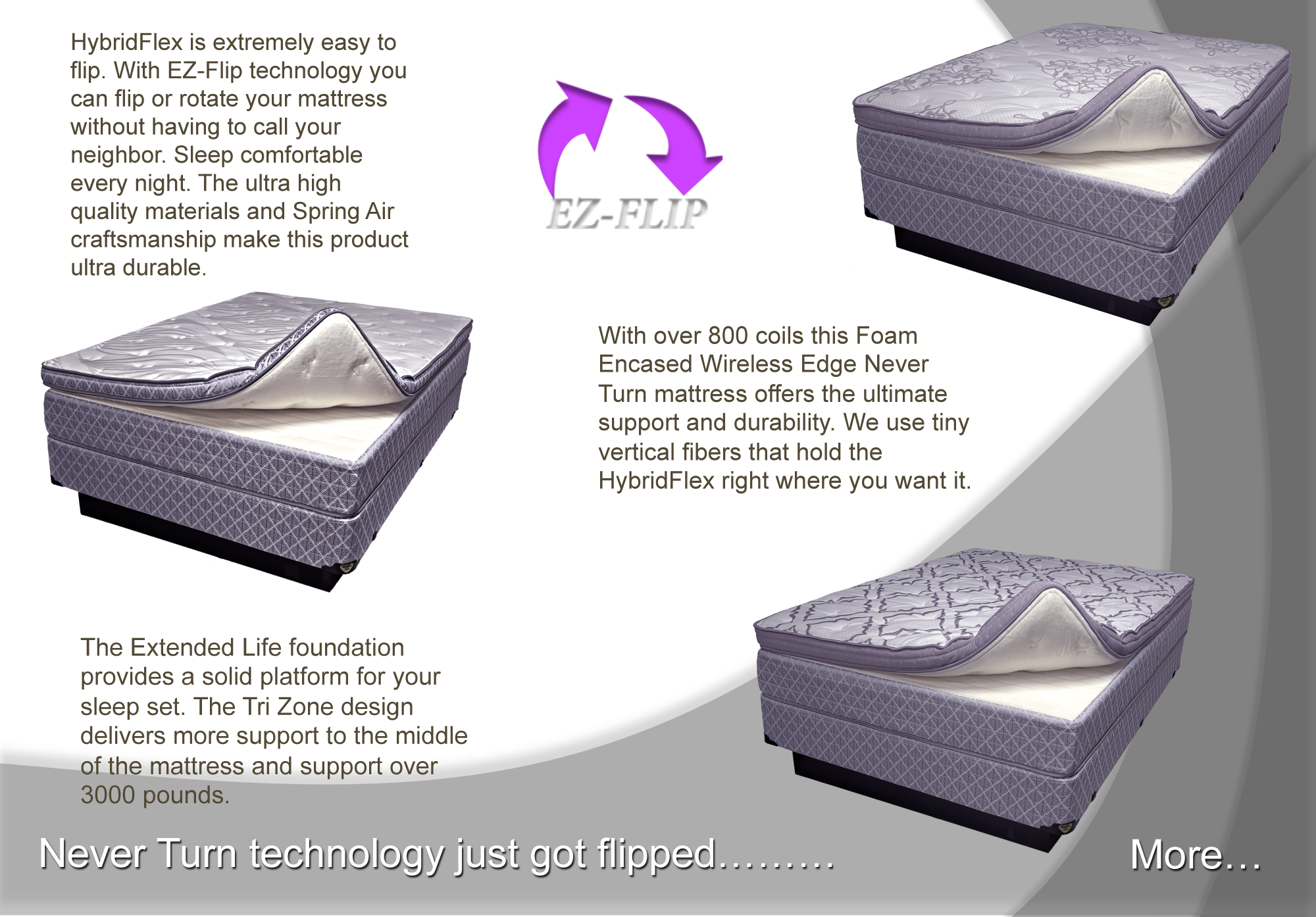 Don't Flip Out but this bed flips in 30 sec. read the