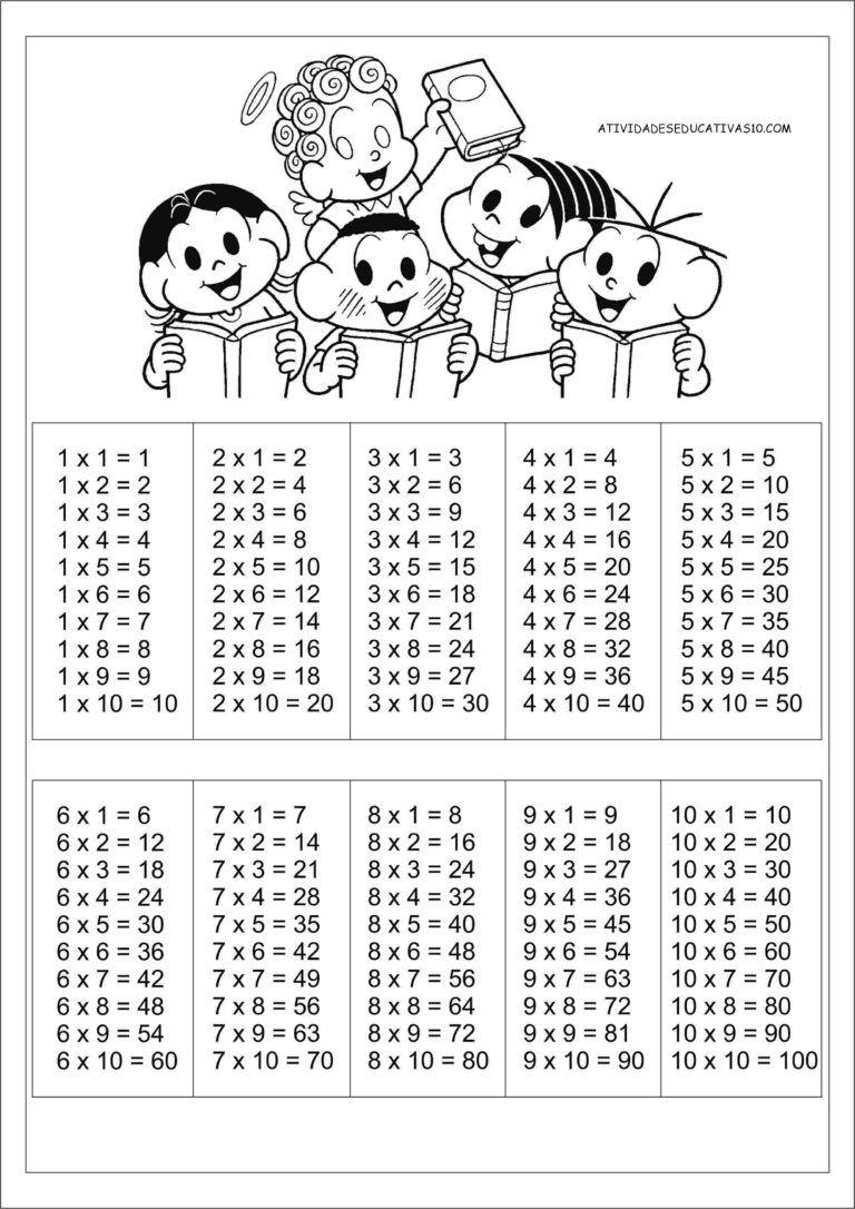 Tabuada Para Imprimir Tabuada De Multiplicacao Tabuada
