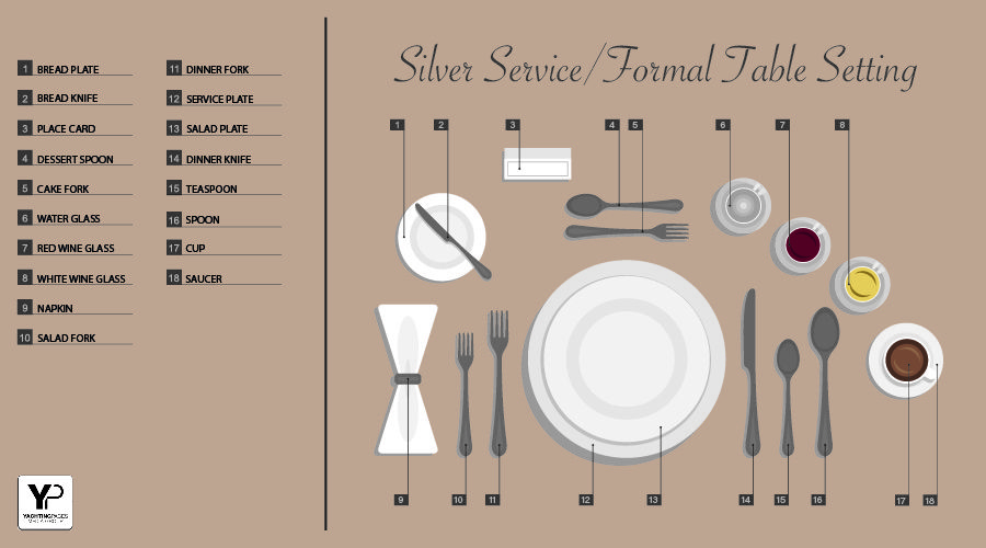 Silver service or formal table setting  sc 1 st  Pinterest & Silver service or formal table setting | yachtttti tips | Pinterest ...