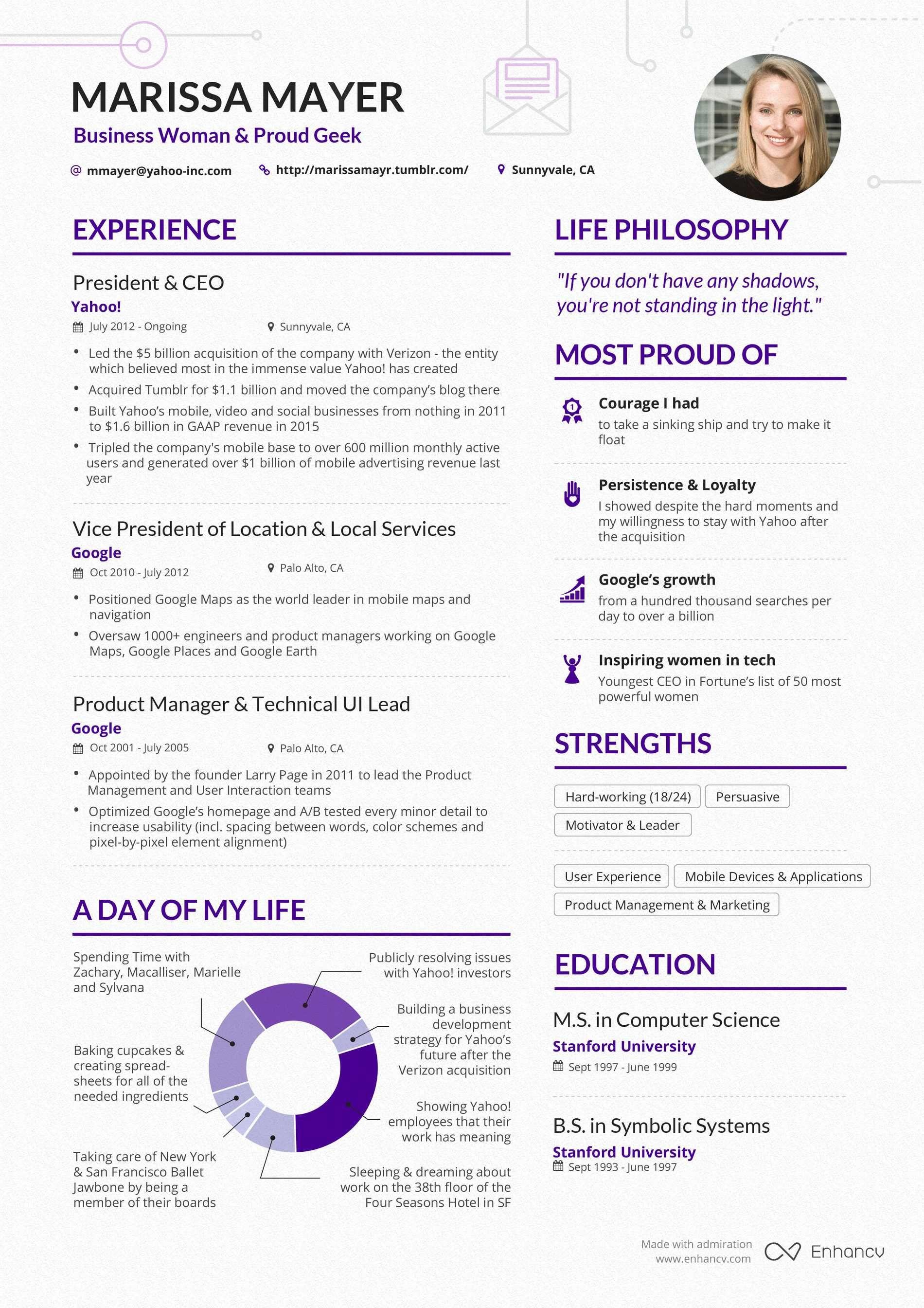 Free resume builder online resume builder