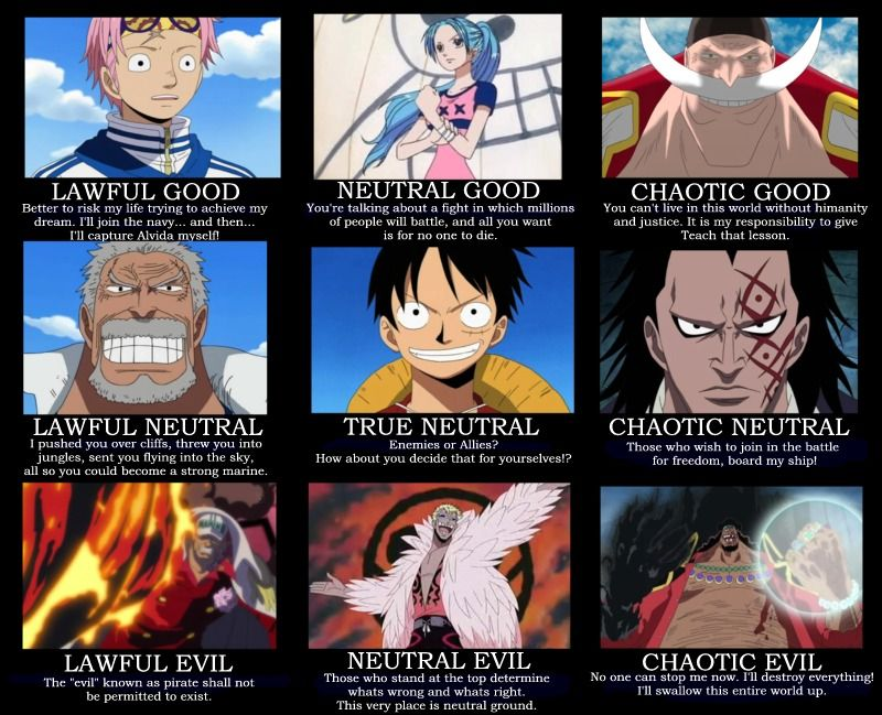 One Piece Good Evil And Neutral One Piece Meme One Piece