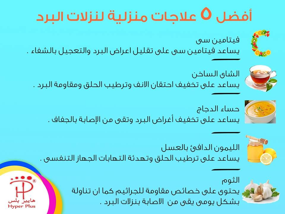 Pin By Hyper Plus On معلومات تهمك Useful Information