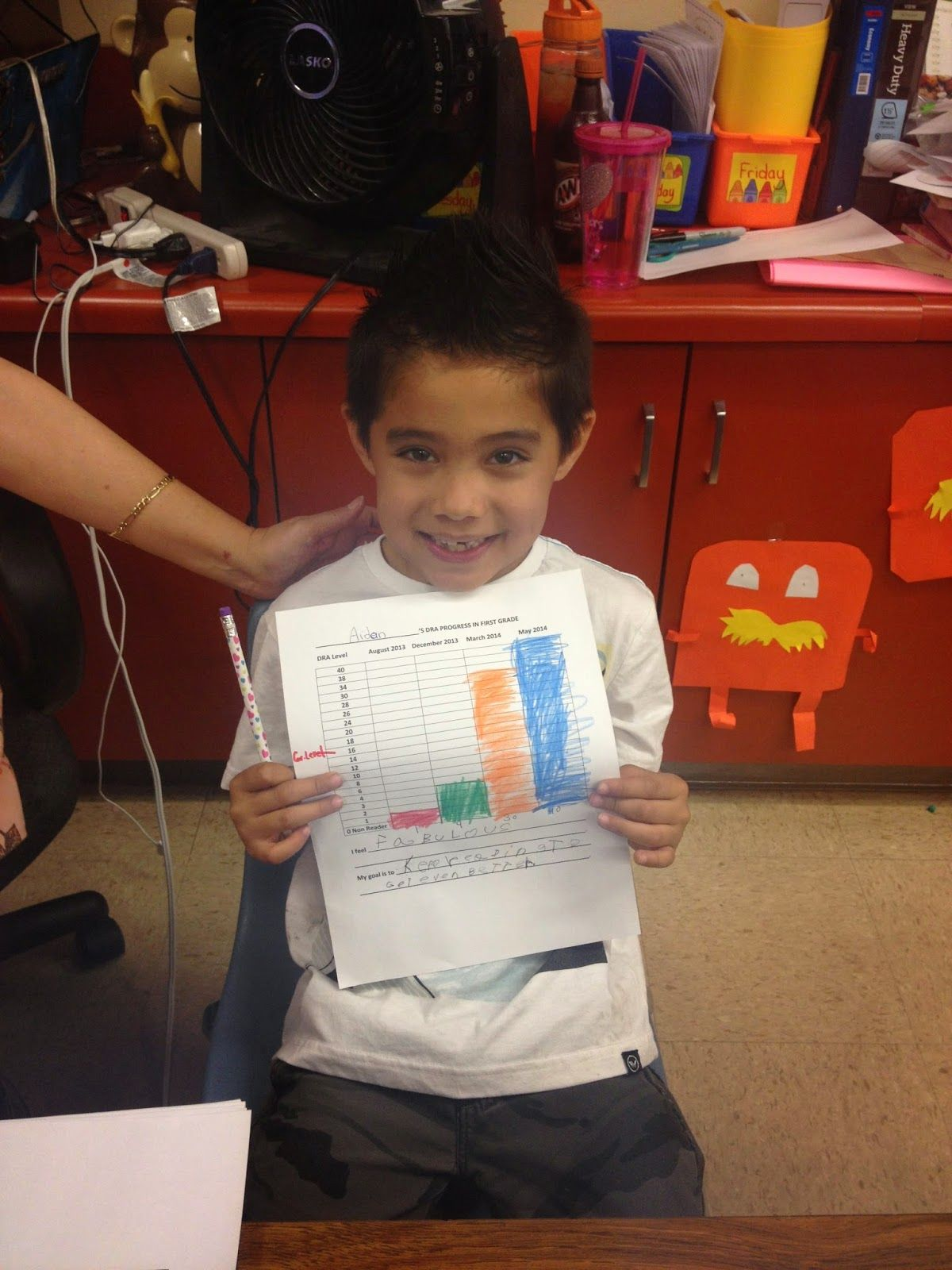 Pin On Sight Words No More