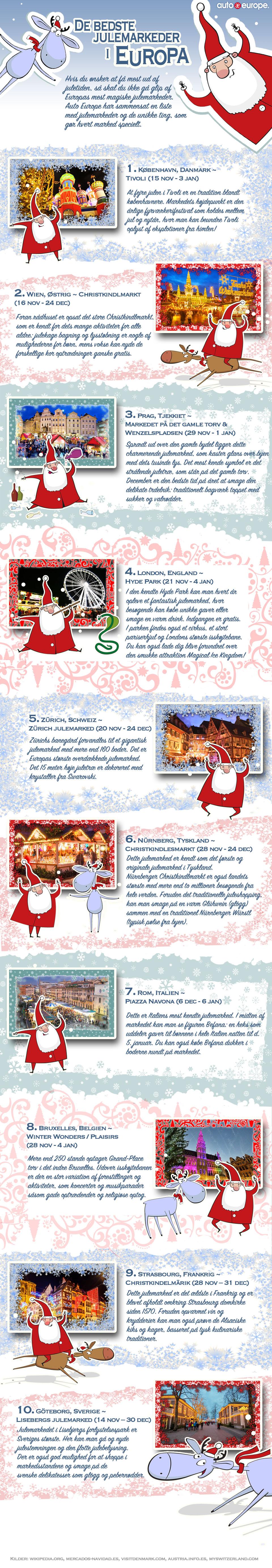 Infographic: De bedste julemarkeder i Europa - Find flere af vores infografikker her: http://www.autoeurope.dk/go/infographics/