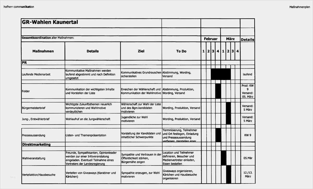 31 Fabelhaft Massnahmenplan Amazon Vorlage Abbildung In 2020 Vorlagen Vorlagen Word Gutschein Ausdrucken