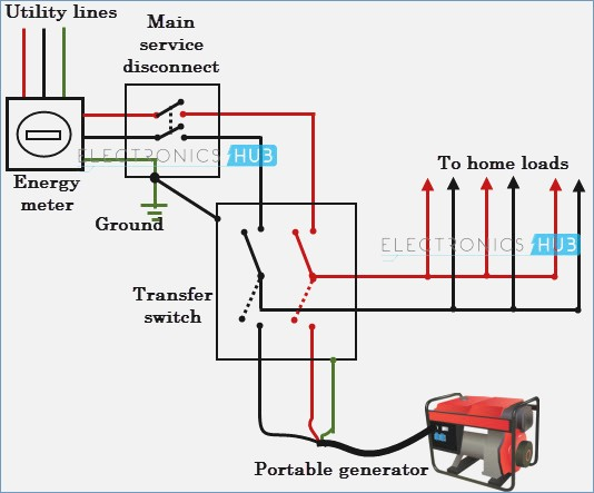 Diagrama De Cableado De Un Generador Portatil Al Hogar Manual Del Interruptor De Transferencia Del In 2020 Transfer Switch Generator Transfer Switch Portable Generator