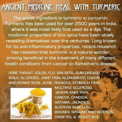 Healing with Tumeric.