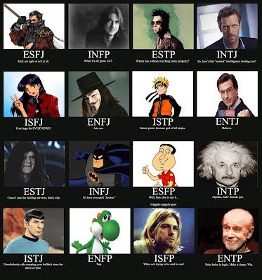 The Mbti Types Illustrated By Celebrities Mbti Personality Mbti Myers Briggs Personality Types