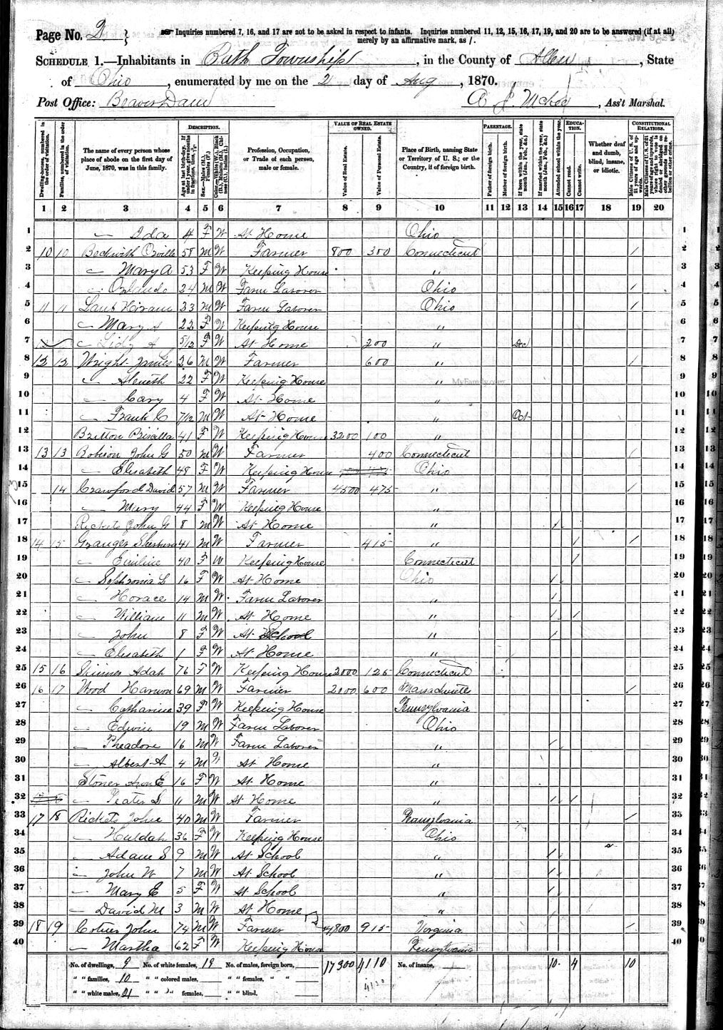Ohio Death Certificate Blank Forms - Subscription sites are not the ...