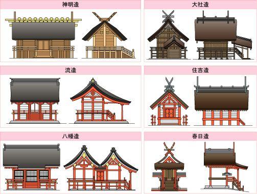 神社 Com 神社のあれこれ 豆知識 日本庭園の設計 日本家屋 間取り