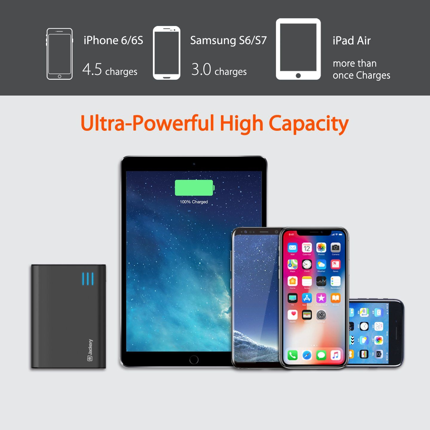 Portable External Charger Jackery Giant 12000mah Dual Usb Output Battery Pack Travel Backup Power Bank With Emergency Led Flashlight Powerbank Iphone Jackery