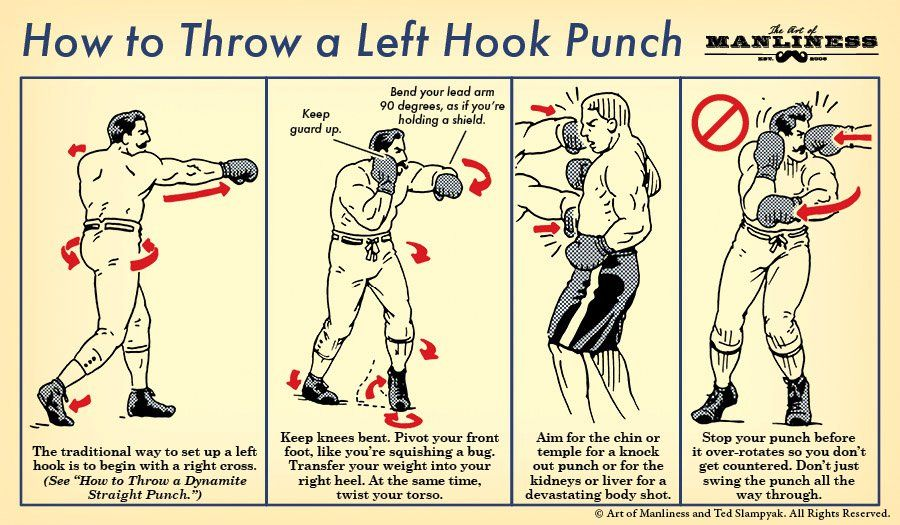 This Diagram Shows You How To Throw A Left Hook Punch