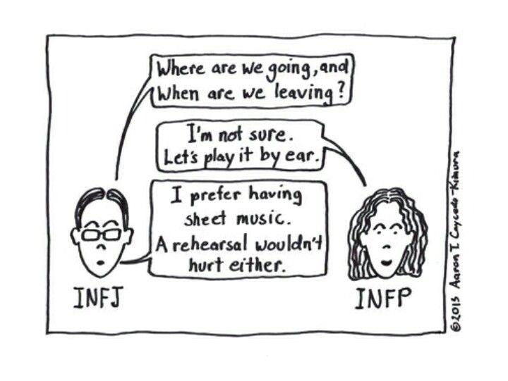 Infp infj relationship