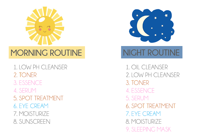 Skincare 101 How To Create Your Own Skincare Routine Basic Skin Care Routine Gentle Skin Care Skin Care