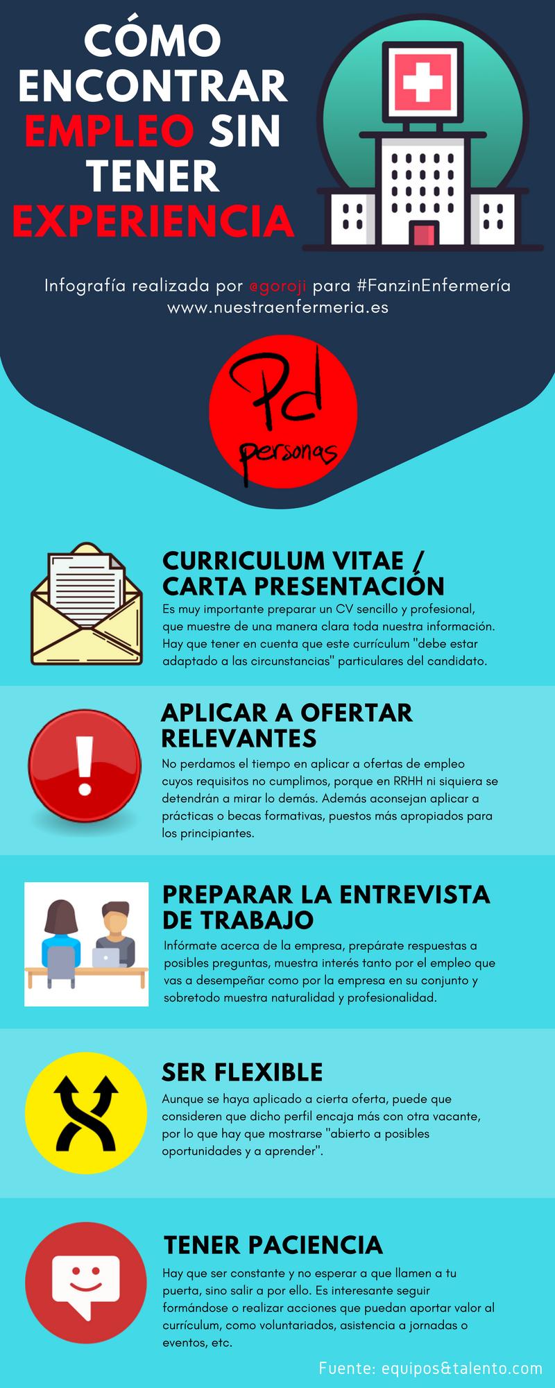 Nueva #infografía para #FanzinEnfermería: Cómo encontrar empleo sin ...