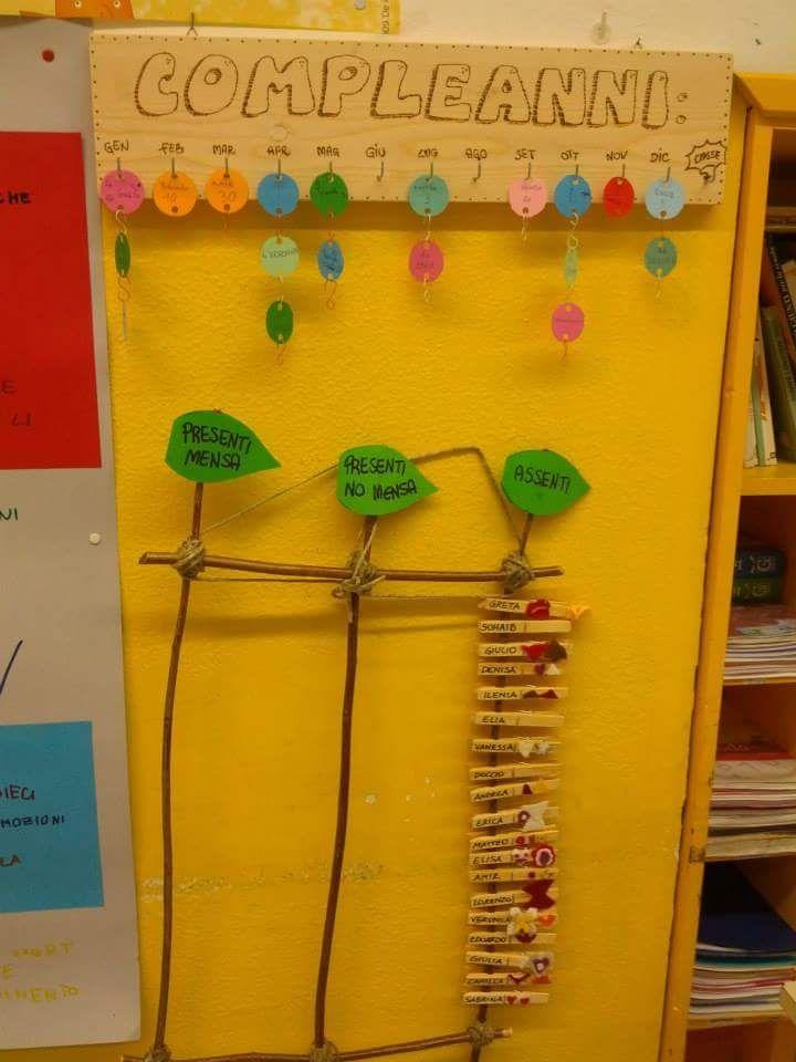 Cartelloni alternativi segna presenze e calendario for Idee per cartelloni scuola infanzia