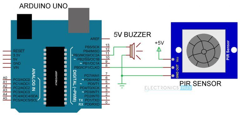 Arduino PIR Sensor Tutorial | Arduino, Passive infrared ...
