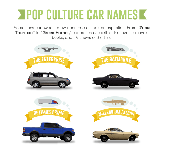 Most Popular Car Names Revealed Http Blog Carshoez Com Most