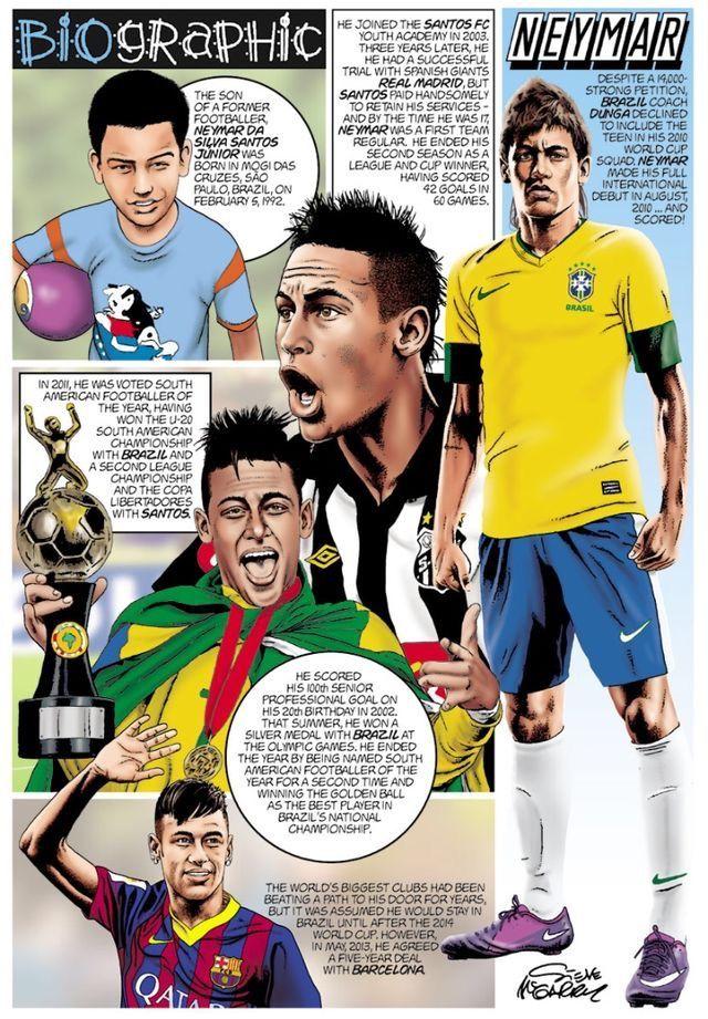 Biographic Neymar Of Brazil In 2020 Football Football Illustration Football Pictures