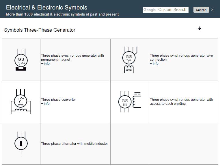 Symbols Three Phase Generator Electrical Electronic Symbols