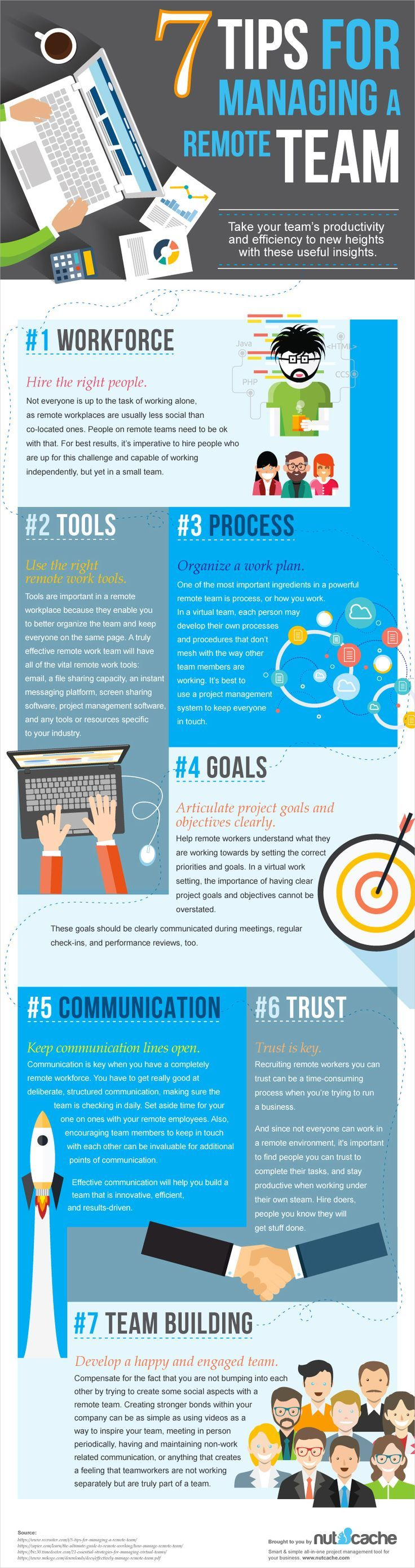 7 Tips for Managing a Remote Team (Infographic)