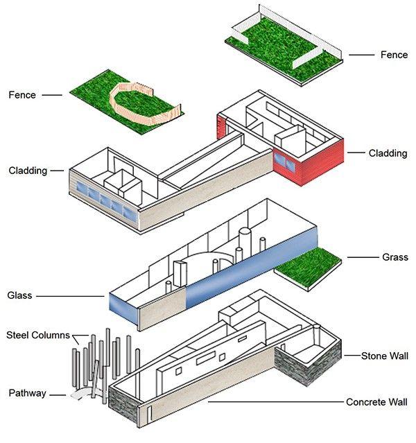 Villa dall 39 ava plan google search architecture for Dall ava parquet