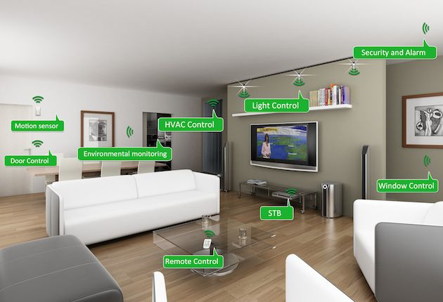 Home Tech Gadgets how to get started with home automation through z-wave | tech