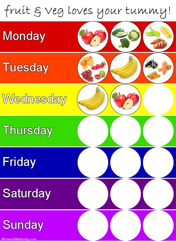 Healthy Eating Tips Printable Chart Kids Nutrition Healthy Eating Tips Healthy Kids