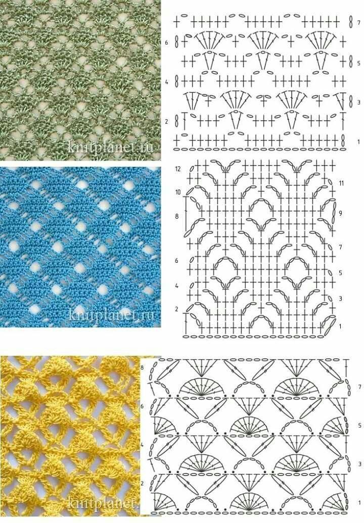 Excepcional Triángulo Patrón Carenado Crochet Motivo - Manta de ...