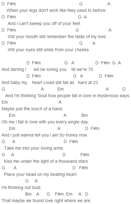 Ed Sheeran - Thinking Out Loud Chords