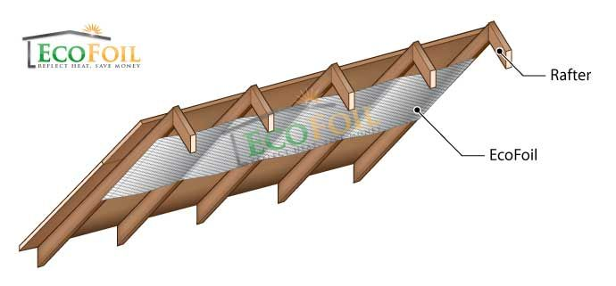 Radiant Barrier Installed Under Attic Rafters