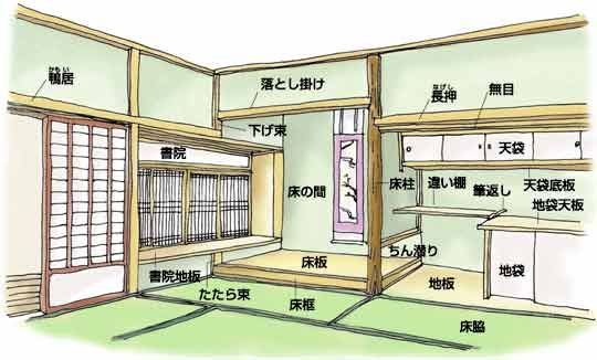 Japanese Style Room Japanese Interior Japanese Architecture