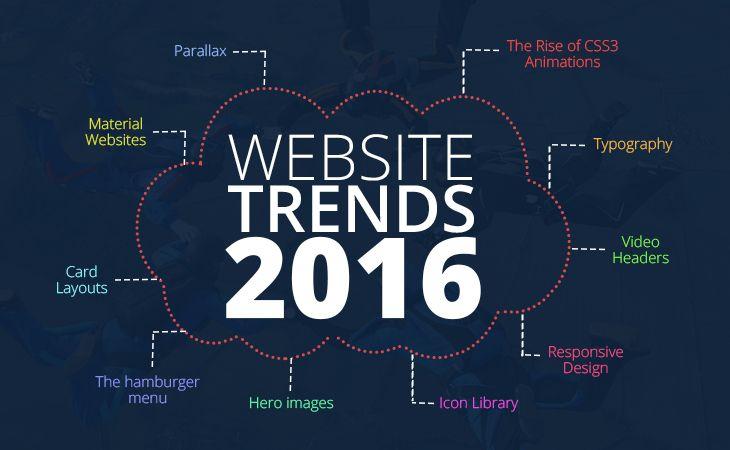 New Website Design Trends In 2019 To Follow Website Design Trends Website Trends News Web Design