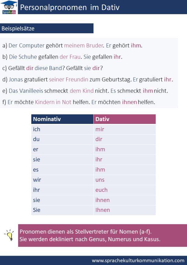 grammatik personalpronomen dativ deutsch lernen