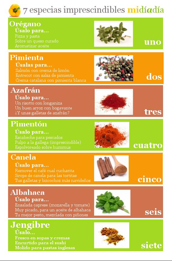 7 especias y hierbas aromáticas imprescindible en tu cocina | food ...