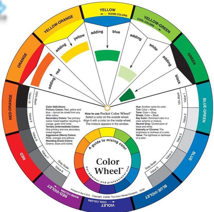 Color Wheel Chart For Makeup Artist Makeup Pinterest Color