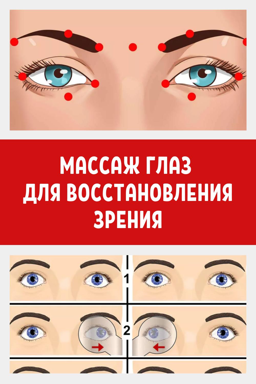 Массаж глаз для восстановления зрения! Вижу теперь в разы лучше… | Восстановление, Массаж, Глаза