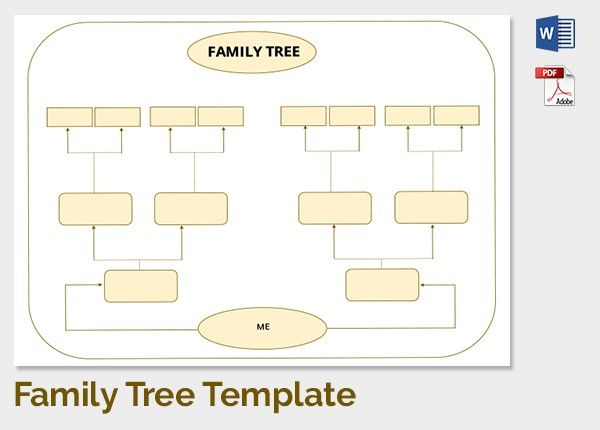 Free Editable Family Tree Template 2019 Printable Collection