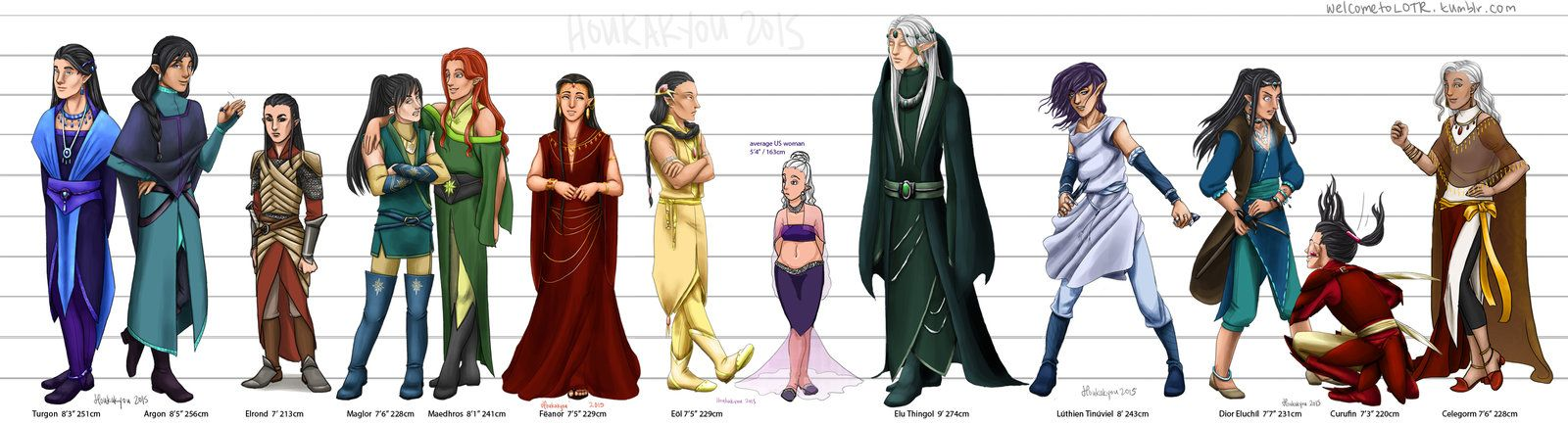 Lord of the rings dwarf height